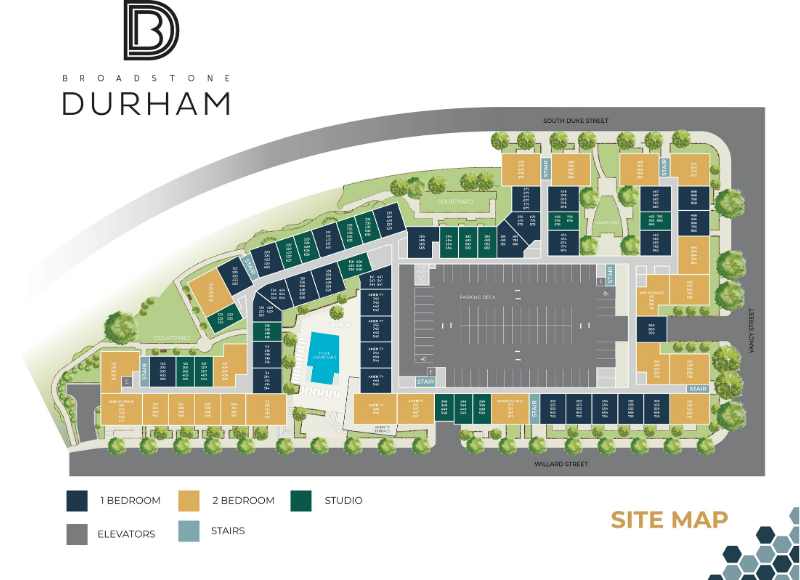Durham Site Map