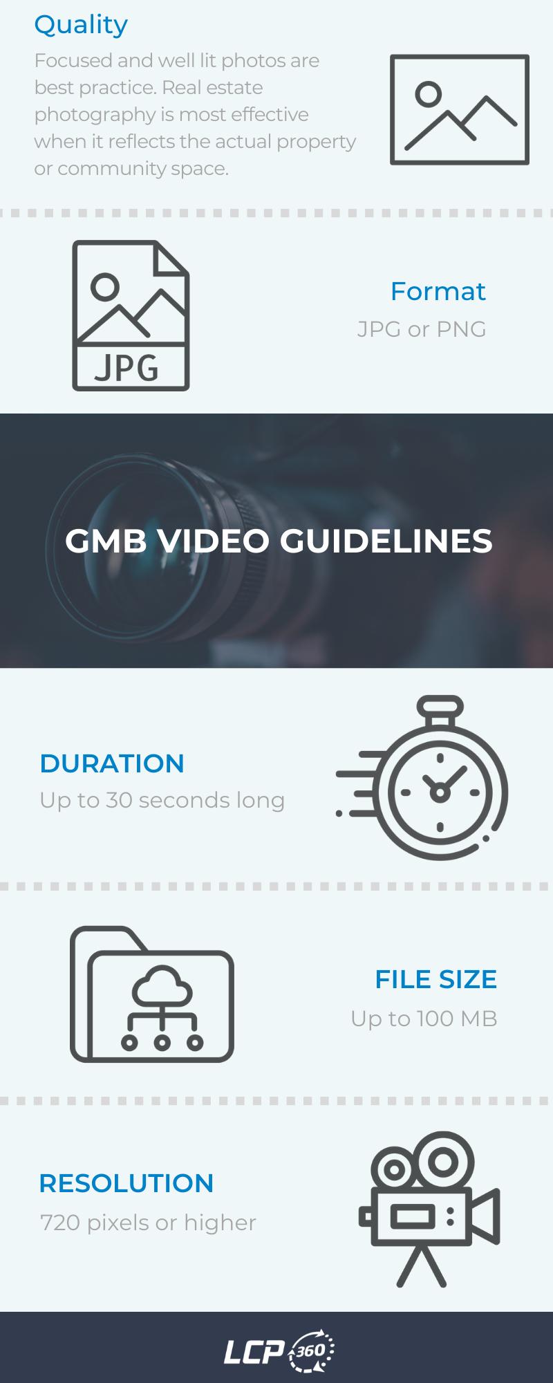 2020 GMB Listing Photo Requirements (1)