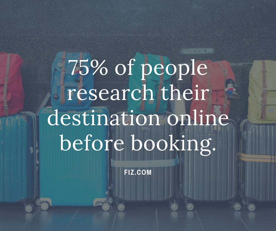 75 of people research their destination online before booking.