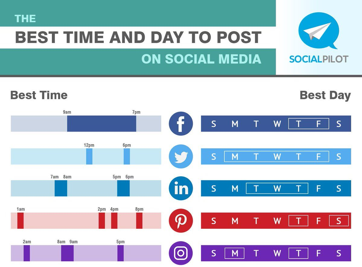 Real-Estate-Agent-Social-Media-Calendar-PlanningBest-days-and-times-to-post