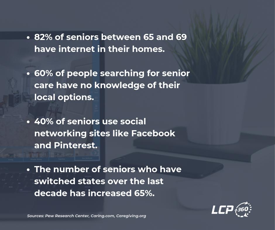 Senior Living Stats