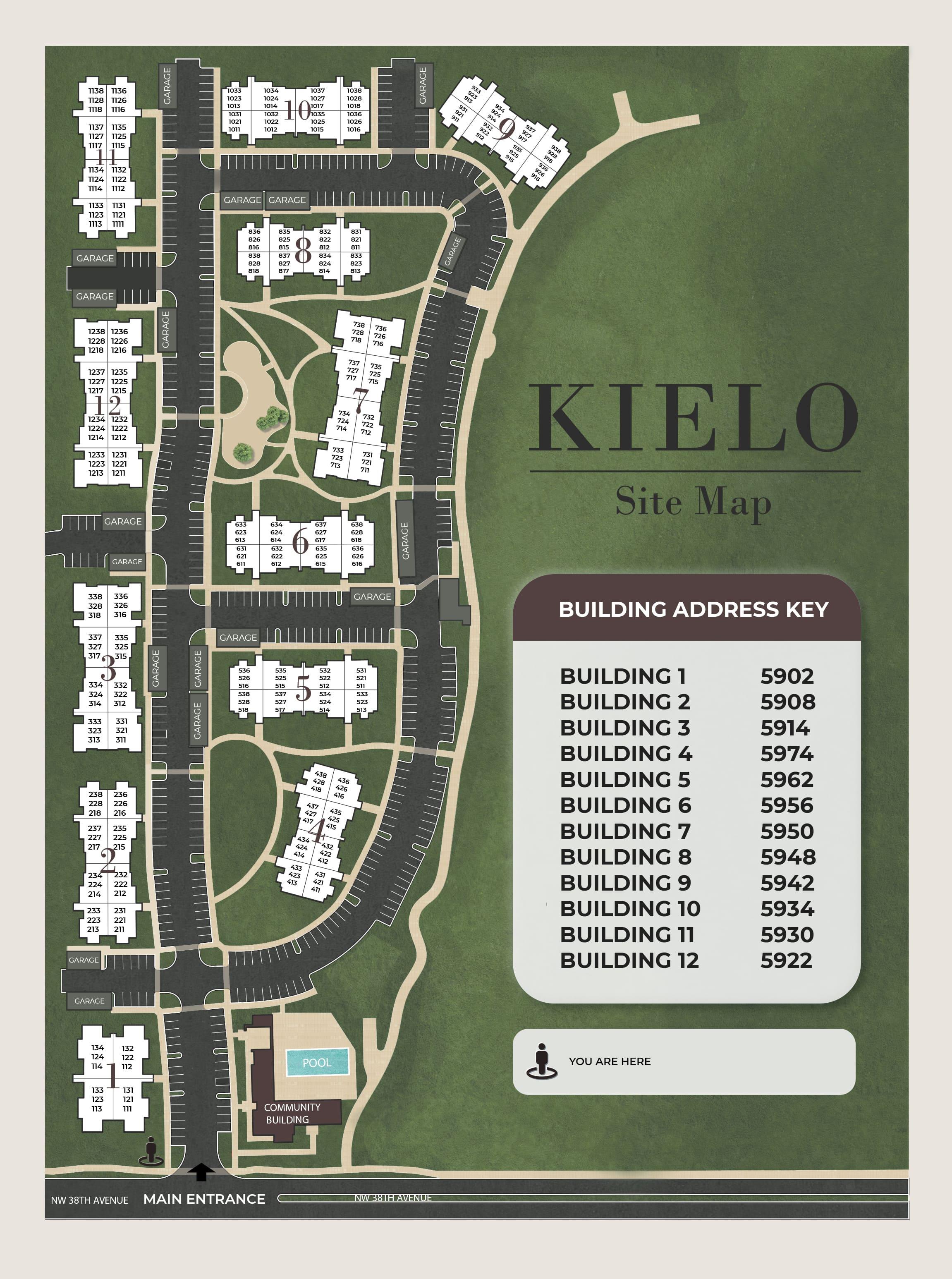 Kielo - Site Map